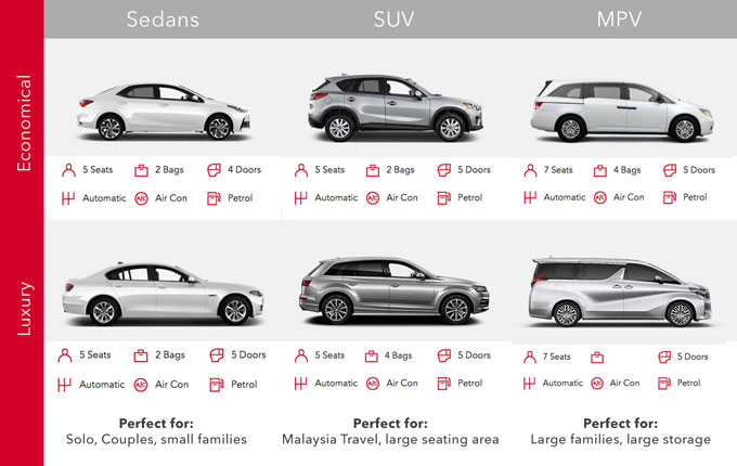 Car Lease Guide For Expats In Singapore Singapore Expat Guides