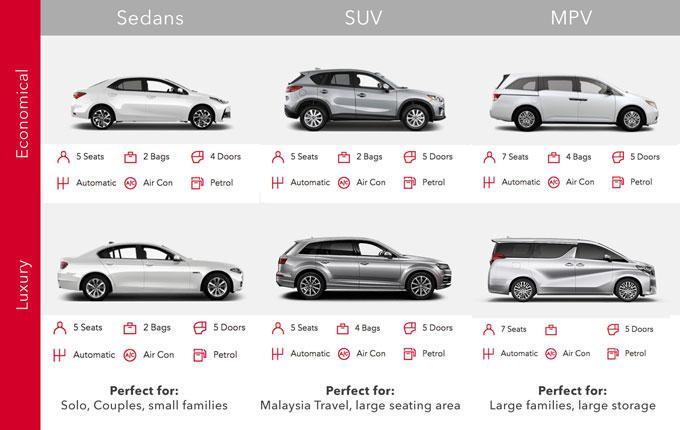 Call Avis Rent A Car Customer Service
